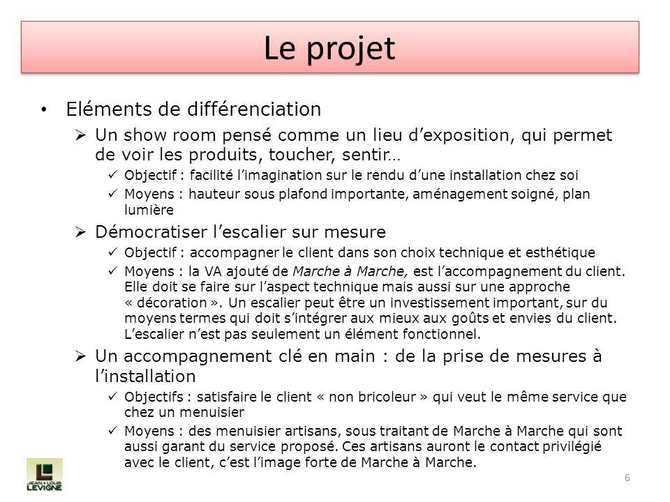 Le projet Eléments de différenciation