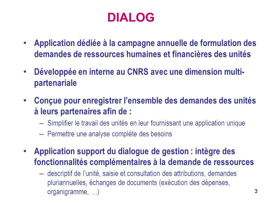 DIALOG Application dédiée à la campagne annuelle de formulation des demandes de ressources humaines et financières des unités.