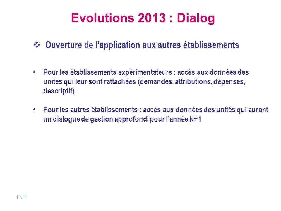 Evolutions 2013 : DialogOuverture de l'application aux autres établissements.