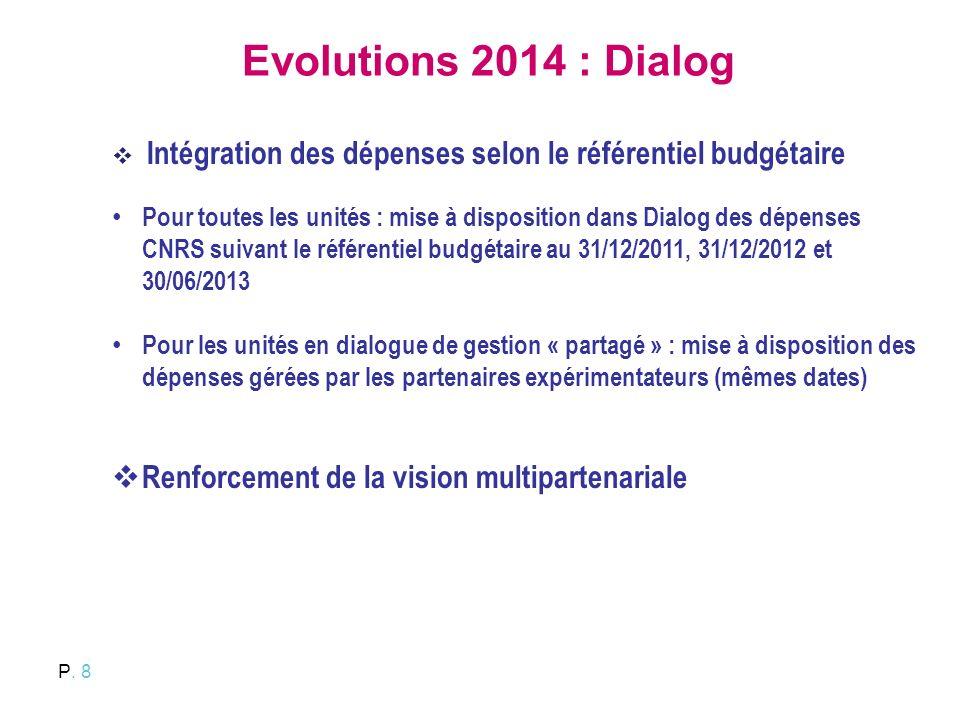 Evolutions 2014 : Dialog Renforcement de la vision multipartenariale