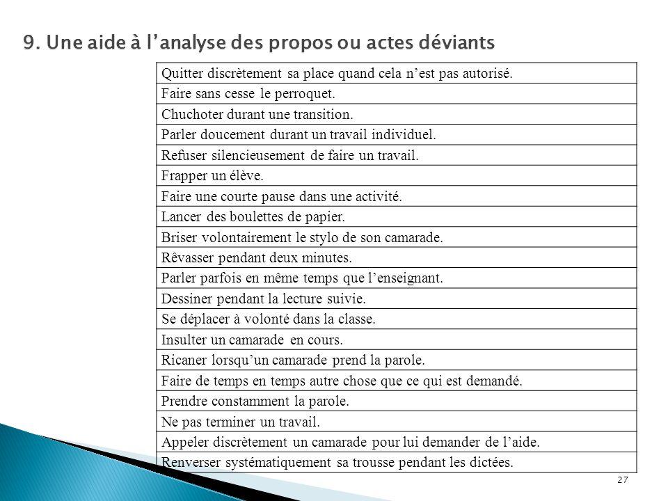 9. Une aide à l'analyse des propos ou actes déviants