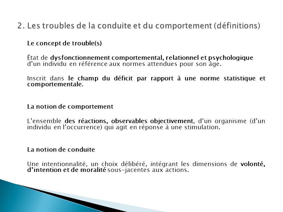 2. Les troubles de la conduite et du comportement (définitions)