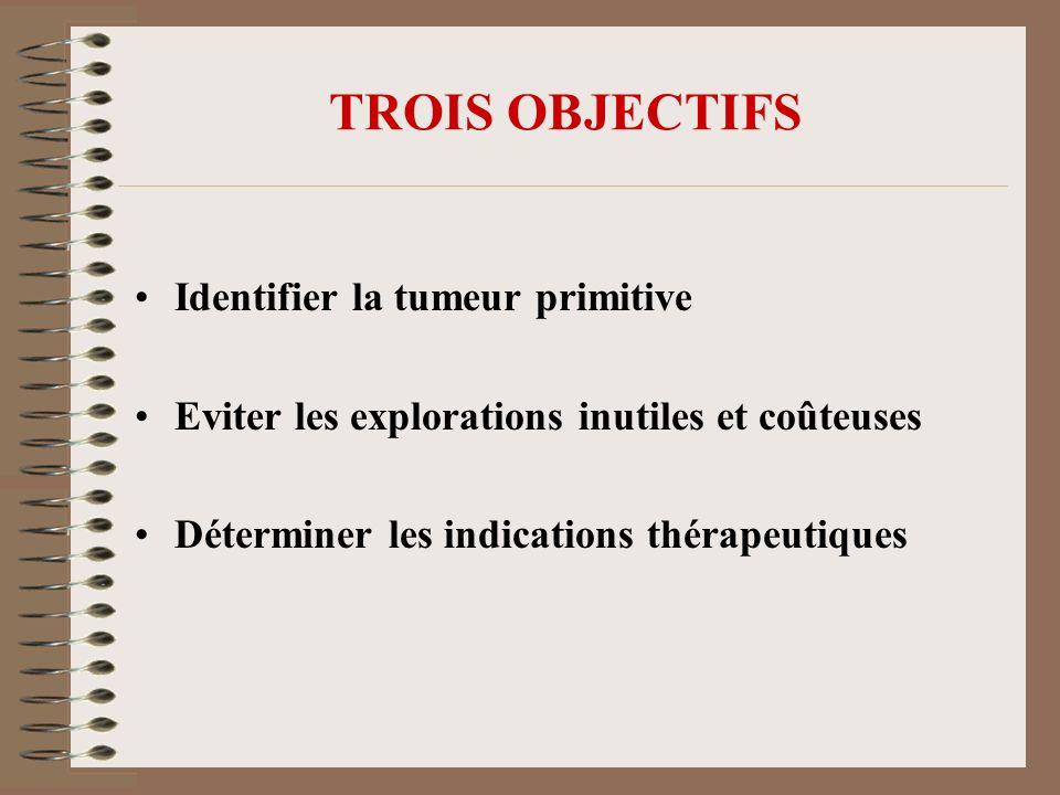 TROIS OBJECTIFS Identifier la tumeur primitive