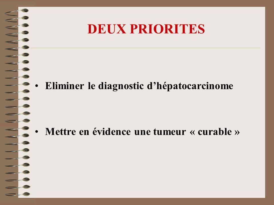 DEUX PRIORITES Eliminer le diagnostic d'hépatocarcinome