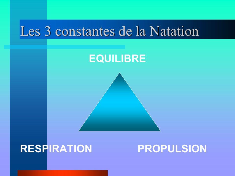 Les 3 constantes de la Natation