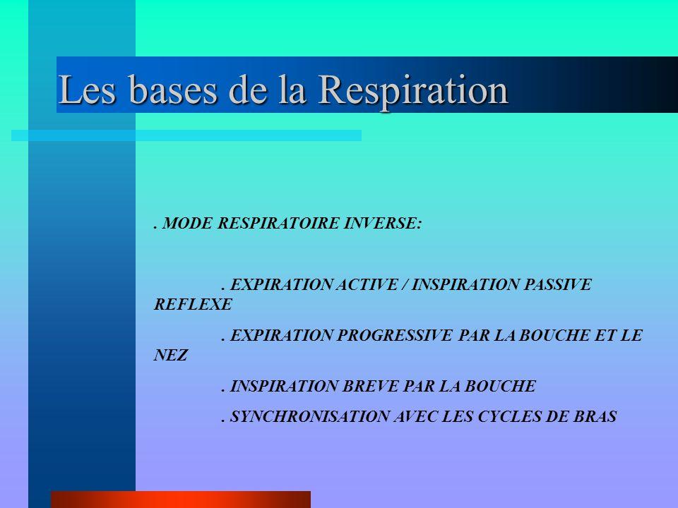 Les bases de la Respiration