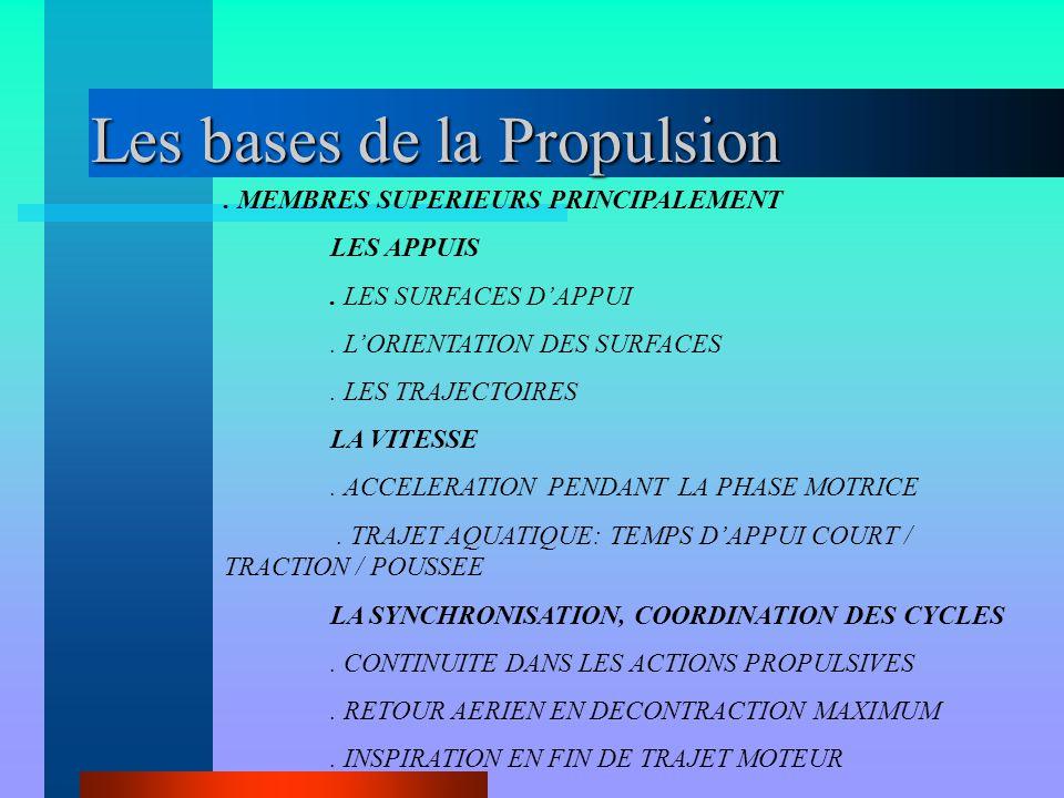 Les bases de la Propulsion