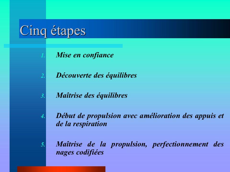 Cinq étapes Mise en confiance Découverte des équilibres