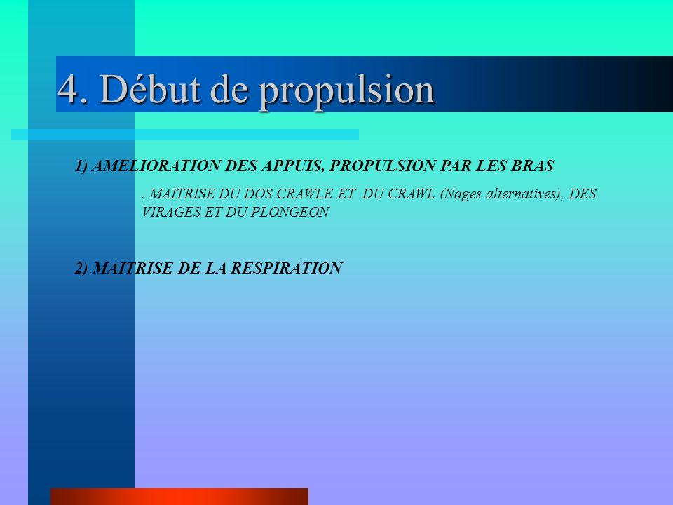4. Début de propulsion 1) AMELIORATION DES APPUIS, PROPULSION PAR LES BRAS.