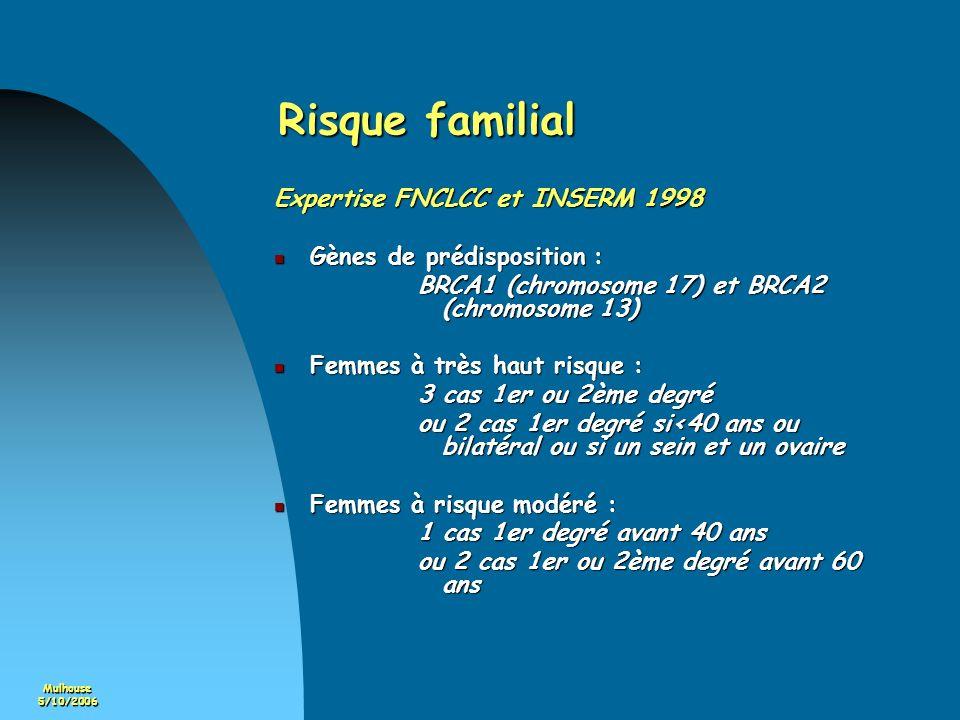 Risque familial Expertise FNCLCC et INSERM 1998