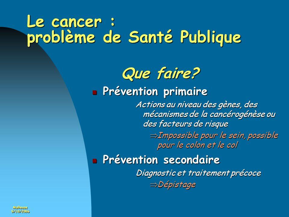 Le cancer : problème de Santé Publique
