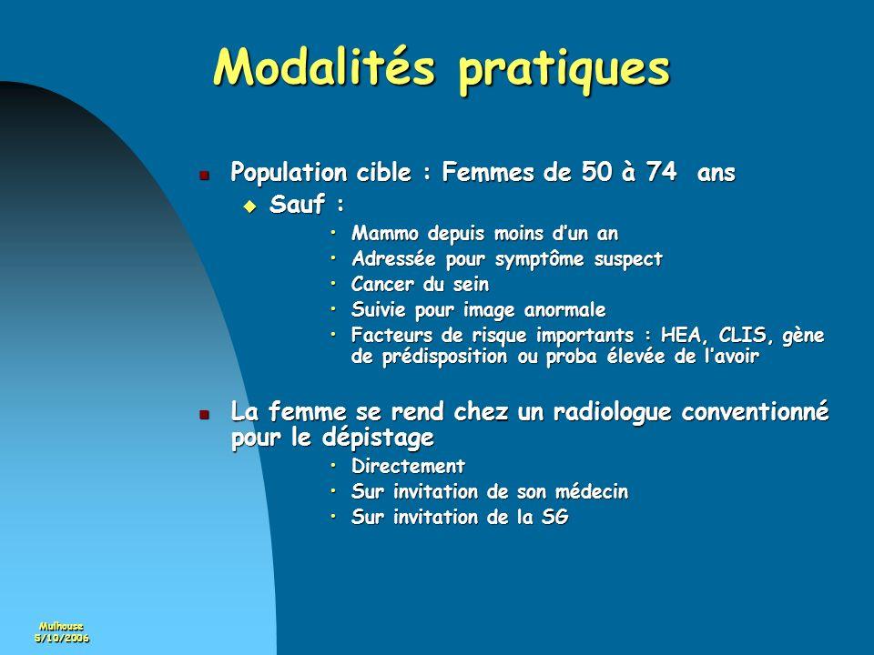 Modalités pratiques Population cible : Femmes de 50 à 74 ans Sauf :