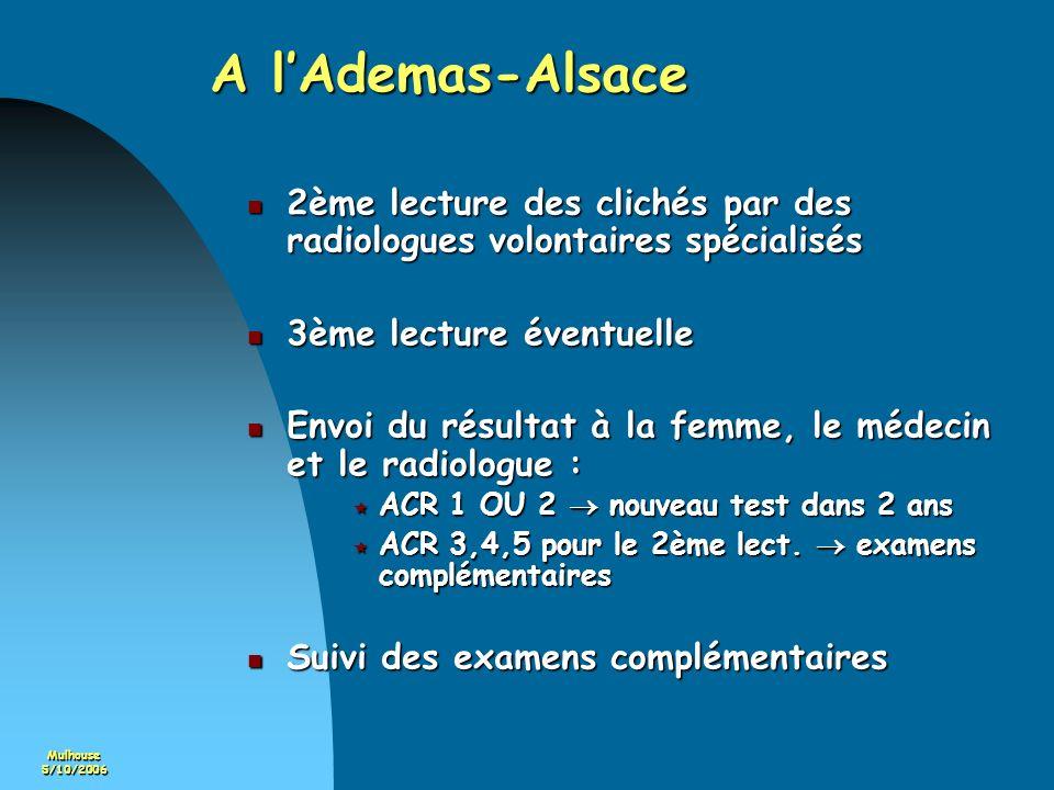 A l'Ademas-Alsace 2ème lecture des clichés par des radiologues volontaires spécialisés. 3ème lecture éventuelle.