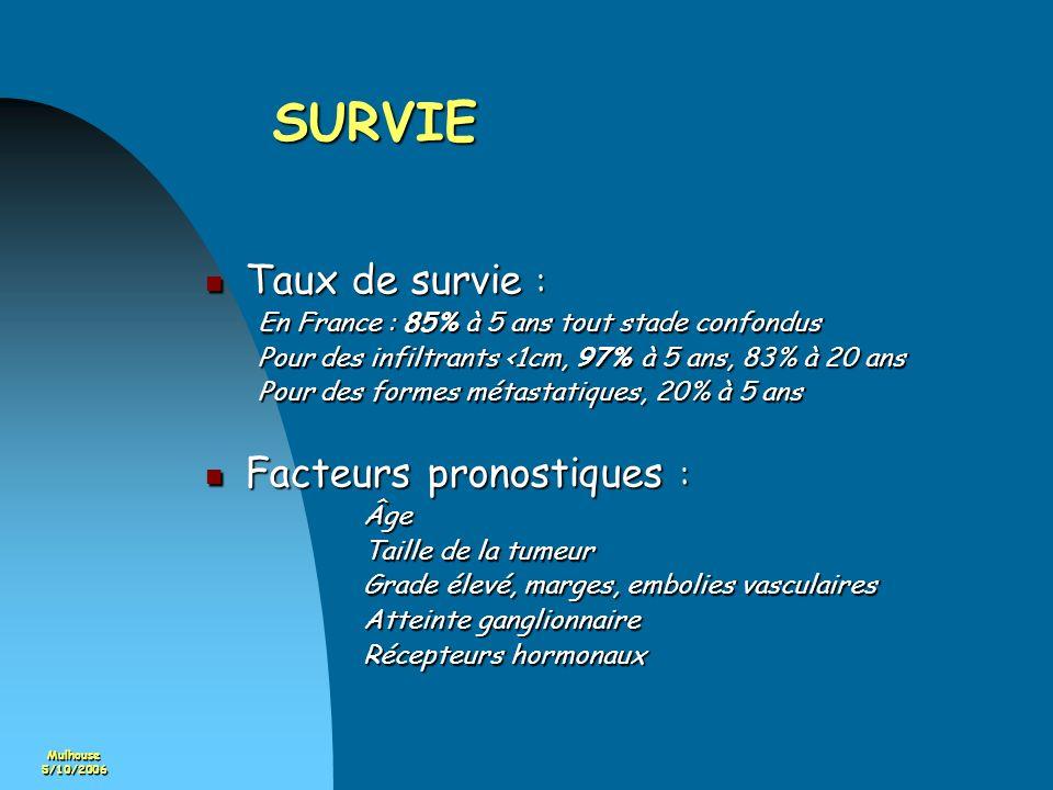 SURVIE Taux de survie : Facteurs pronostiques :