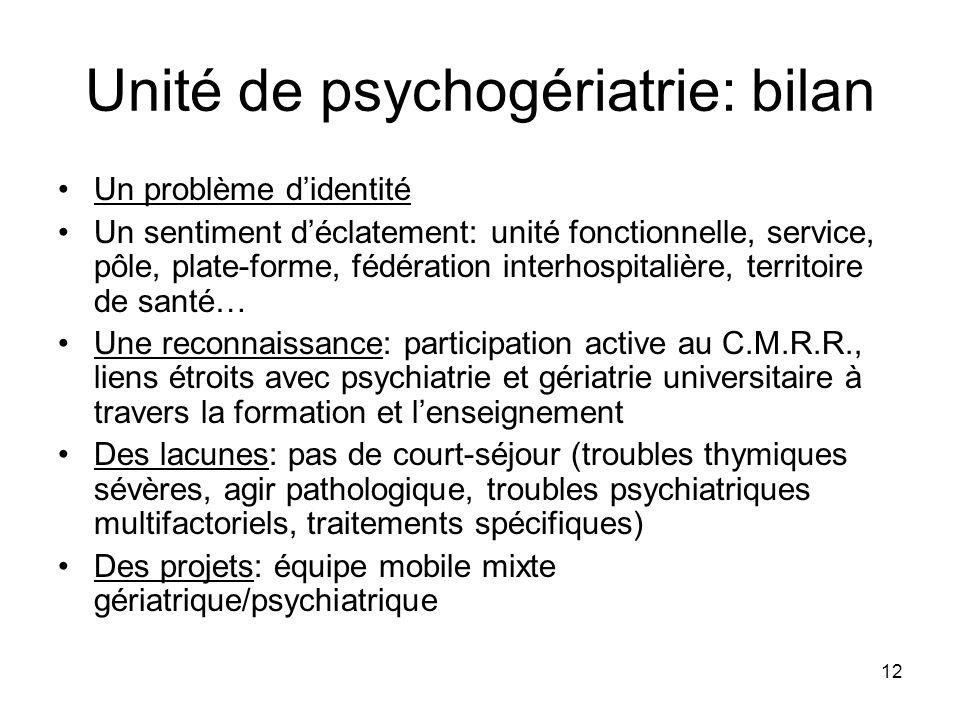 Unité de psychogériatrie: bilan