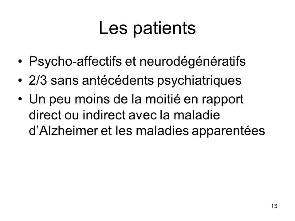 Les patients Psycho-affectifs et neurodégénératifs
