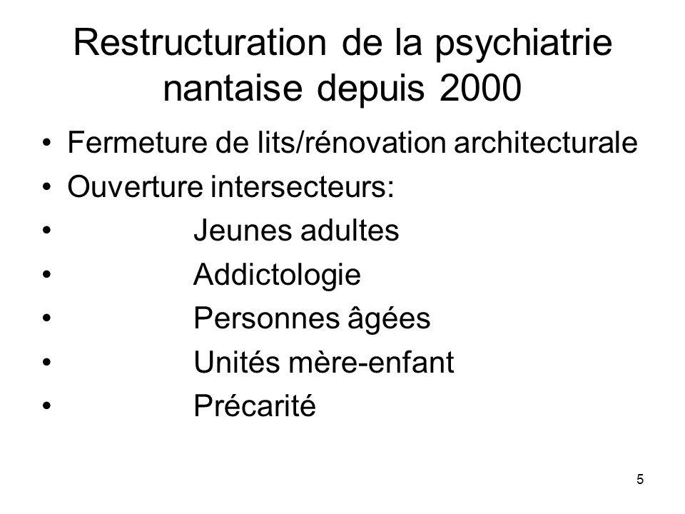 Restructuration de la psychiatrie nantaise depuis 2000