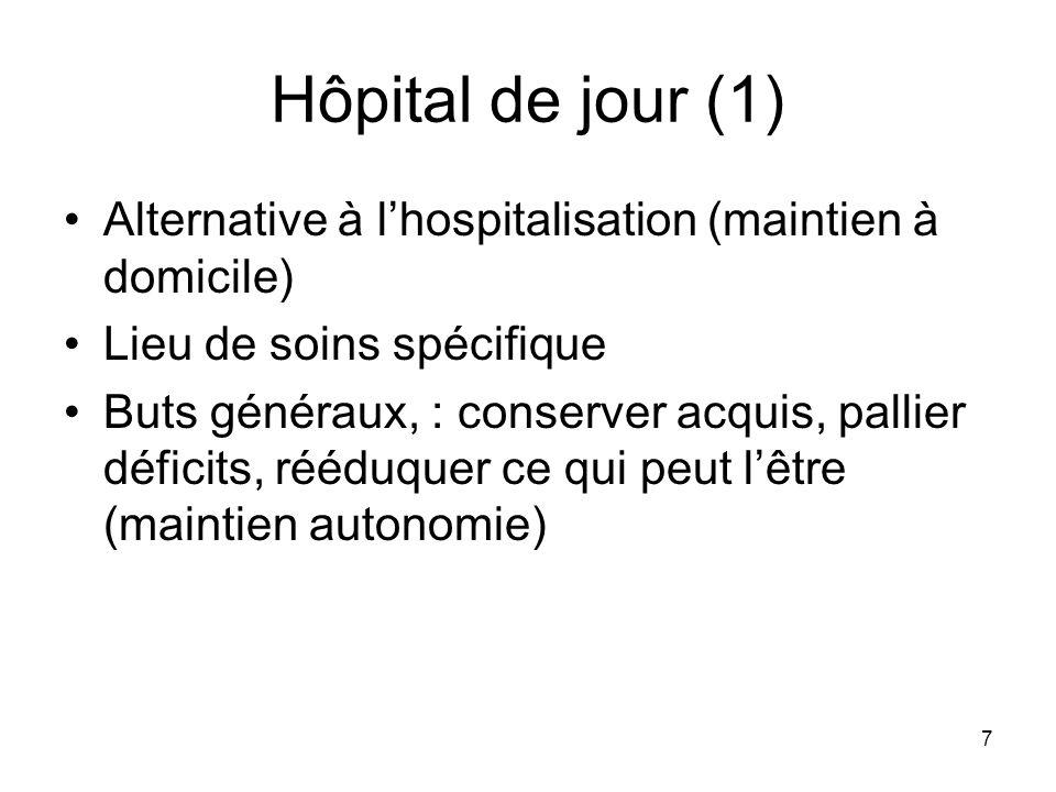 Hôpital de jour (1)Alternative à l'hospitalisation (maintien à domicile) Lieu de soins spécifique.