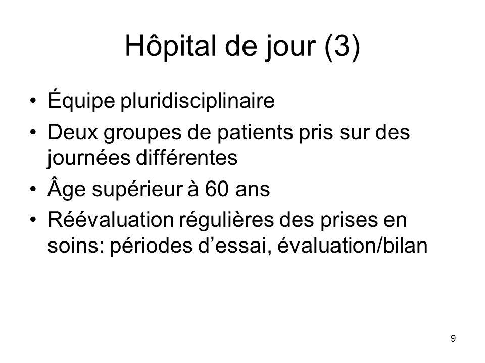 Hôpital de jour (3) Équipe pluridisciplinaire