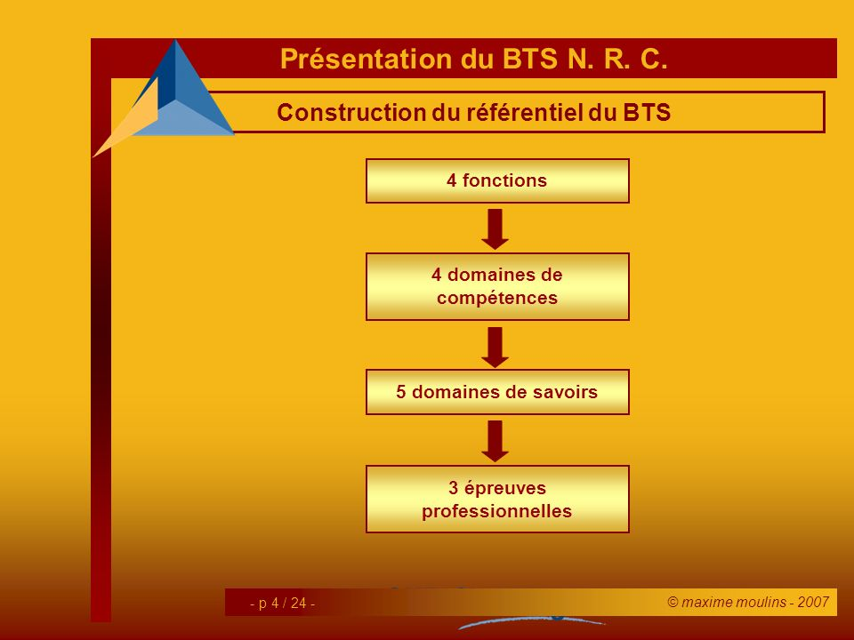 Construction du référentiel du BTS