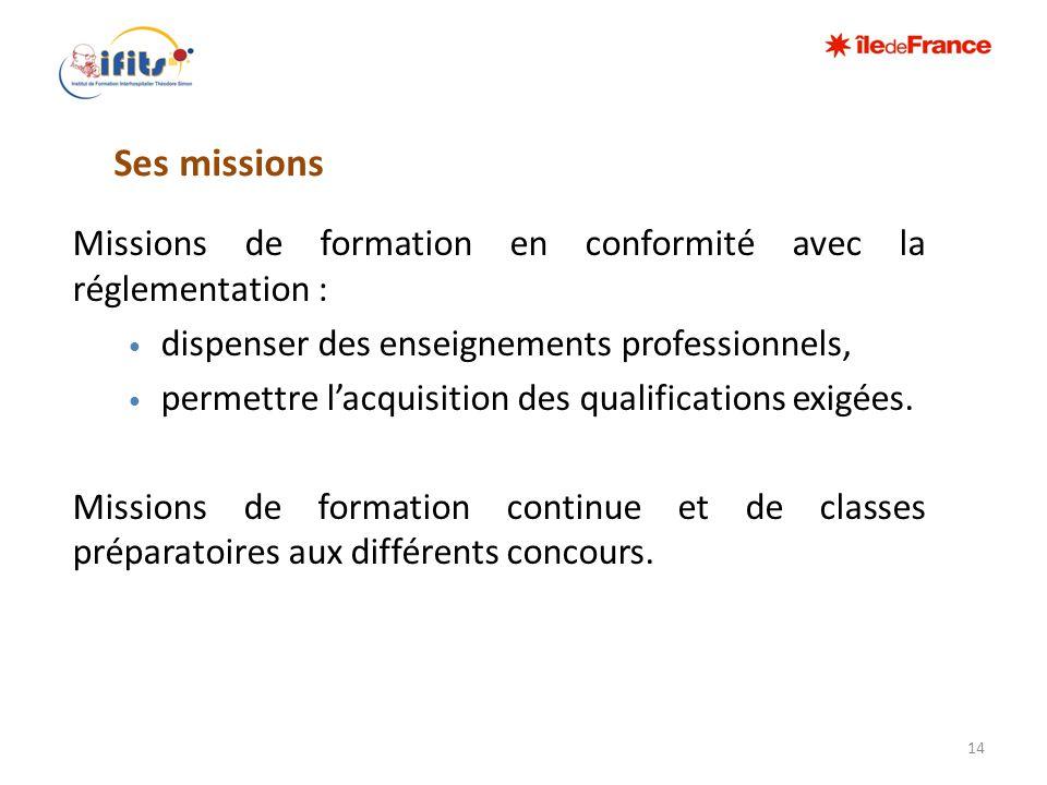 Ses missions Missions de formation en conformité avec la réglementation : dispenser des enseignements professionnels,