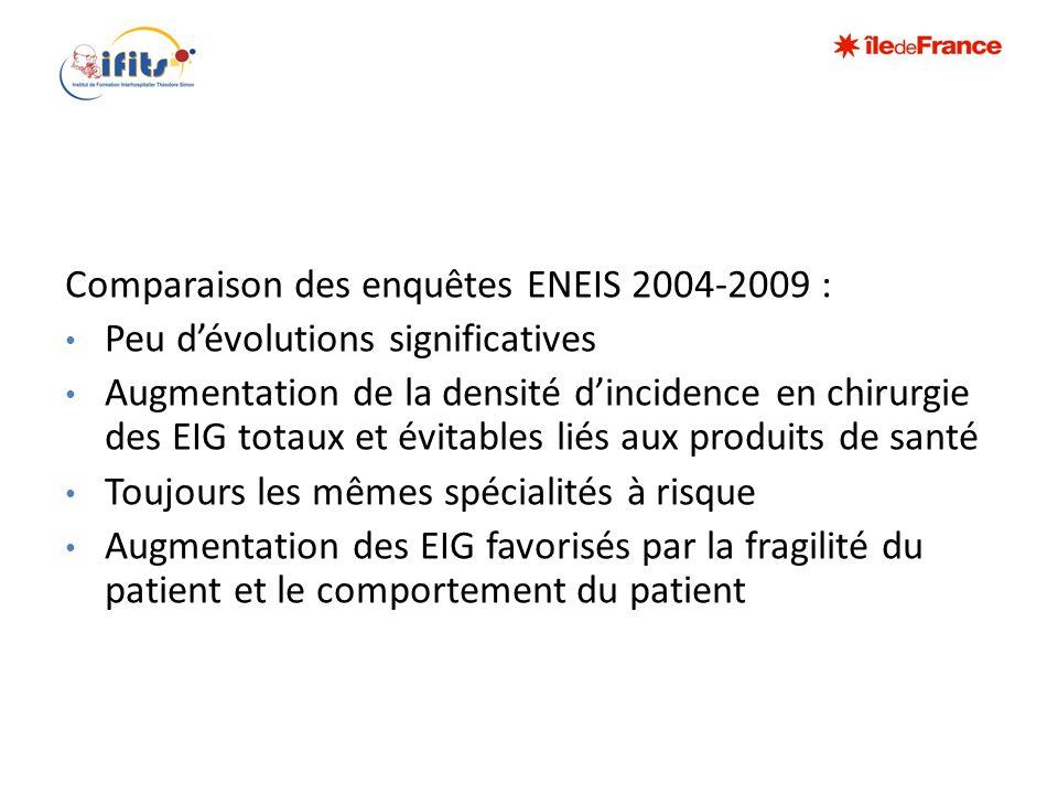 Comparaison des enquêtes ENEIS 2004-2009 :