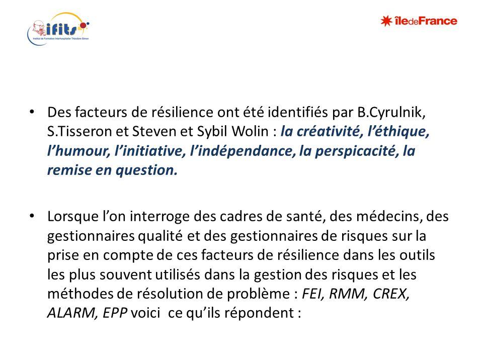 Des facteurs de résilience ont été identifiés par B. Cyrulnik, S