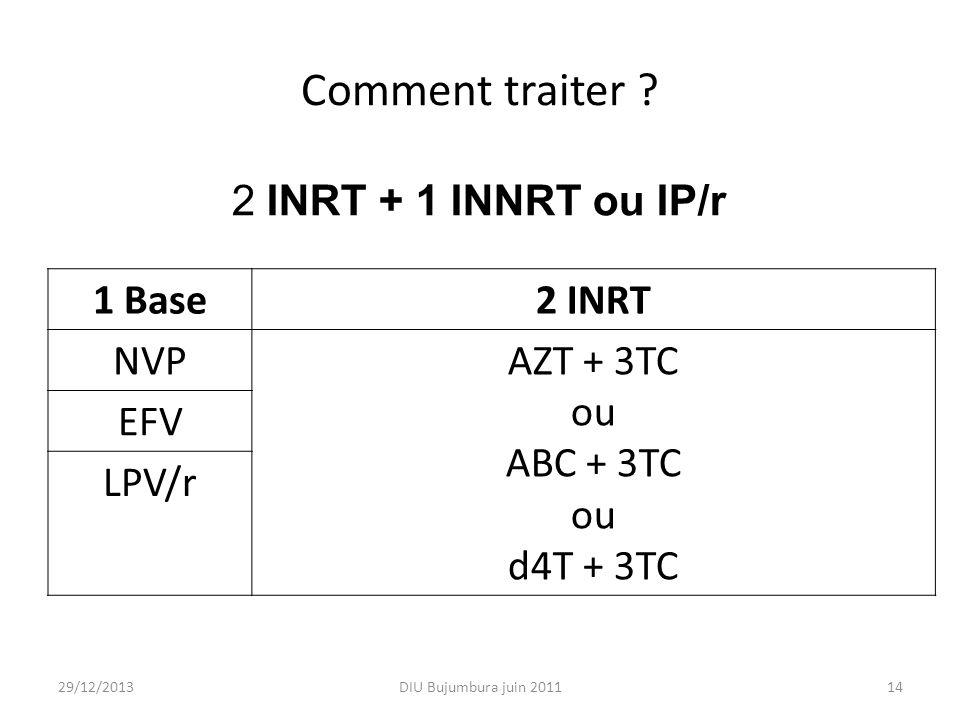 Comment traiter 2 INRT + 1 INNRT ou IP/r 1 Base 2 INRT NVP AZT + 3TC
