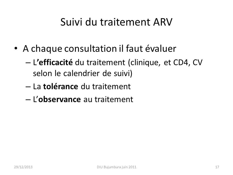 Suivi du traitement ARV