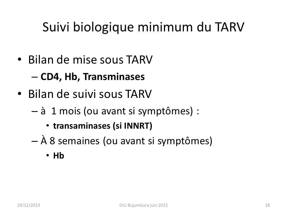 Suivi biologique minimum du TARV