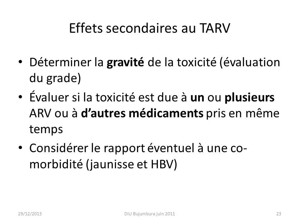 Effets secondaires au TARV