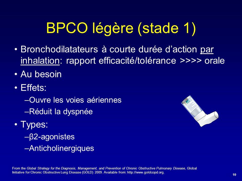 BPCO légère (stade 1) Bronchodilatateurs à courte durée d'action par inhalation: rapport efficacité/tolérance >>>> orale.