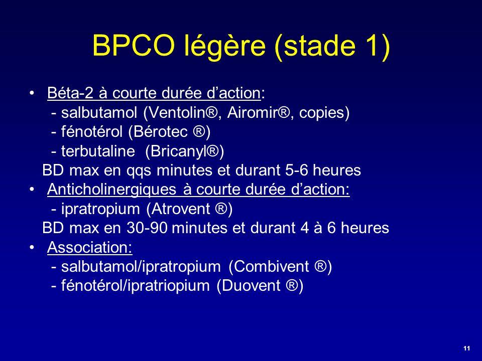 BPCO légère (stade 1) Béta-2 à courte durée d'action: