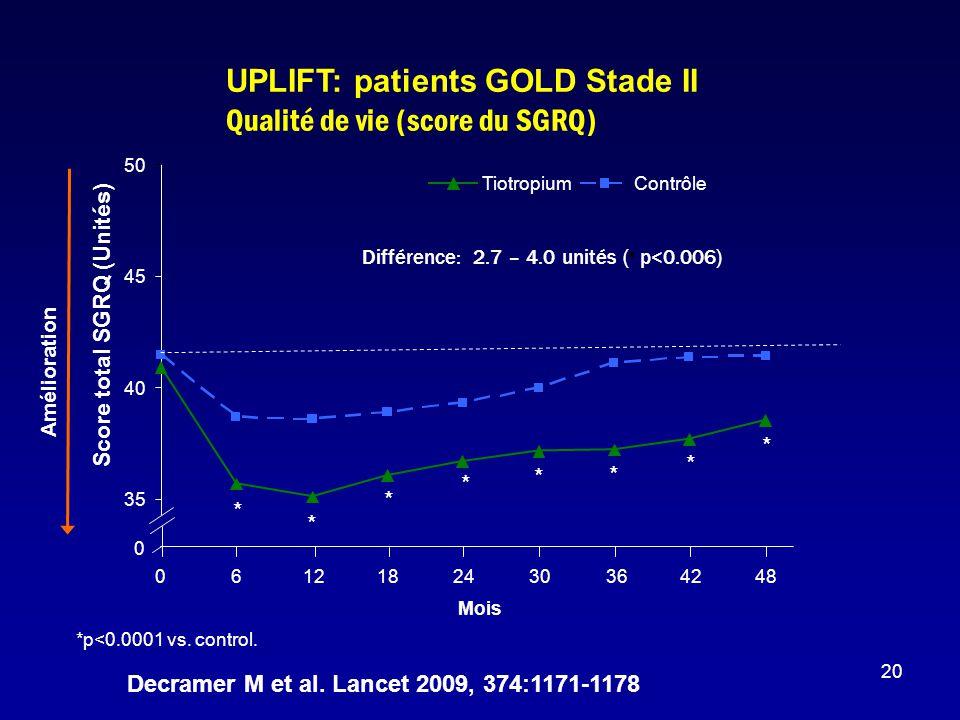 UPLIFT: patients GOLD Stade II Qualité de vie (score du SGRQ)