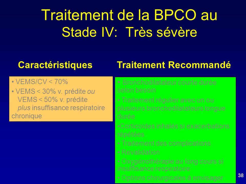 Traitement de la BPCO au Stade IV: Très sévère