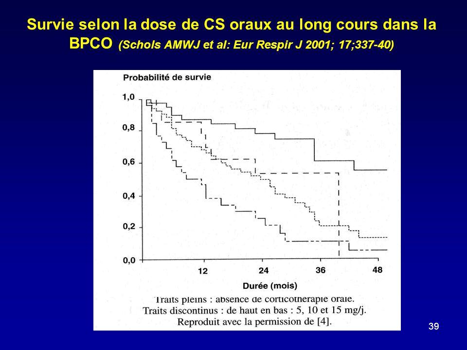 Survie selon la dose de CS oraux au long cours dans la BPCO (Schols AMWJ et al: Eur Respir J 2001; 17;337-40)