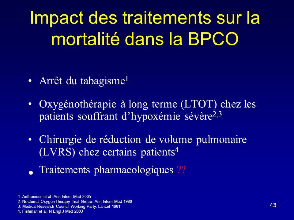 Impact des traitements sur la mortalité dans la BPCO