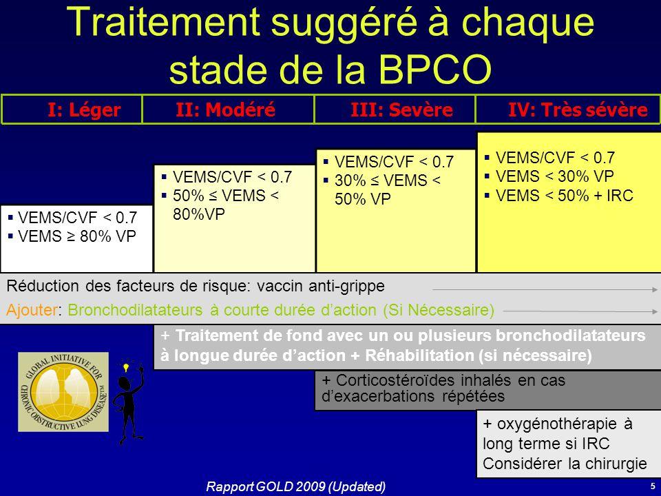 Traitement suggéré à chaque stade de la BPCO