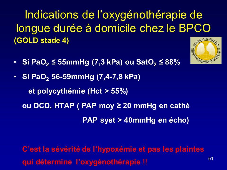 Indications de l'oxygénothérapie de longue durée à domicile chez le BPCO