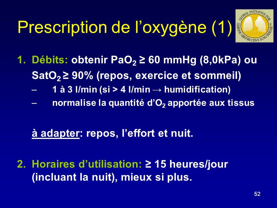 Prescription de l'oxygène (1)