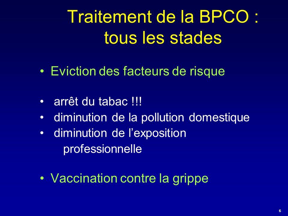 Traitement de la BPCO : tous les stades