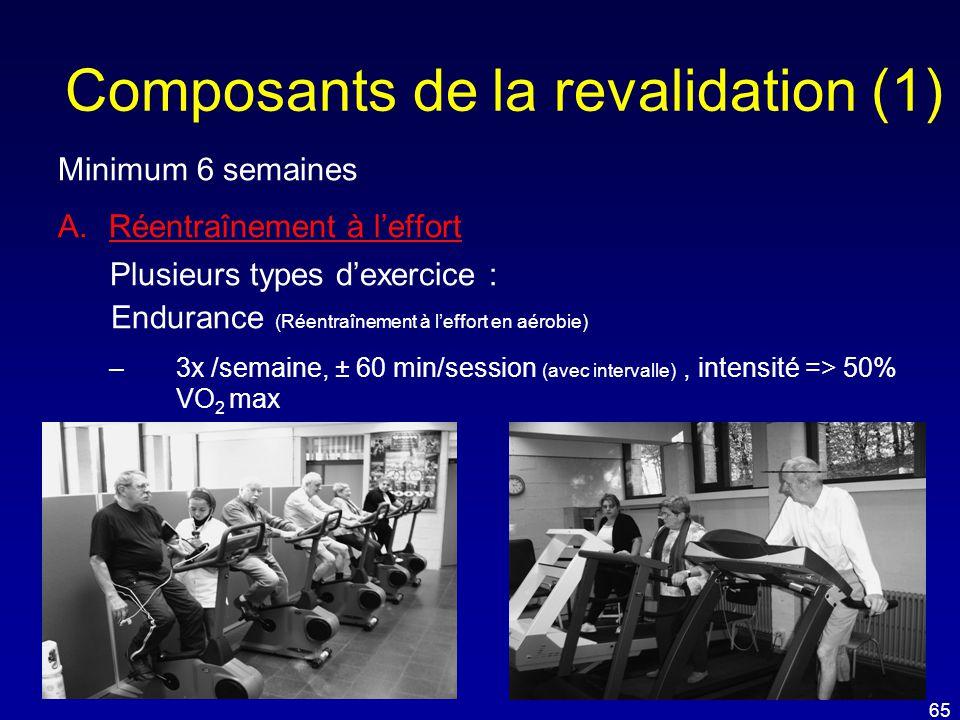 Composants de la revalidation (1)