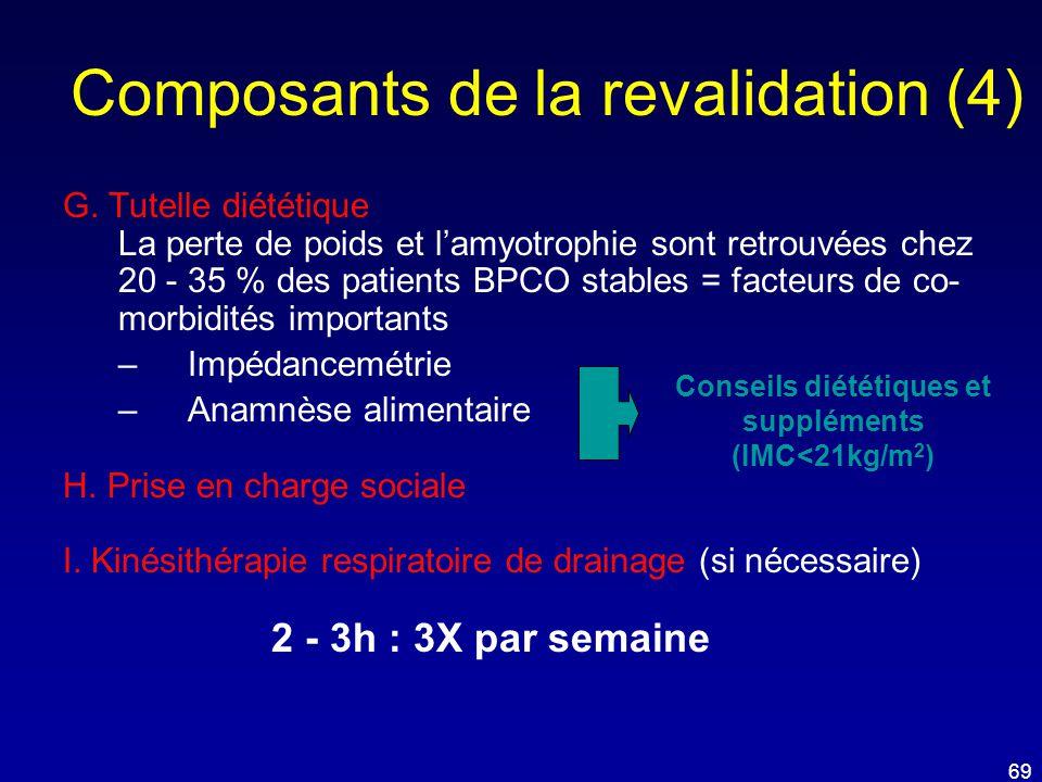 Composants de la revalidation (4)