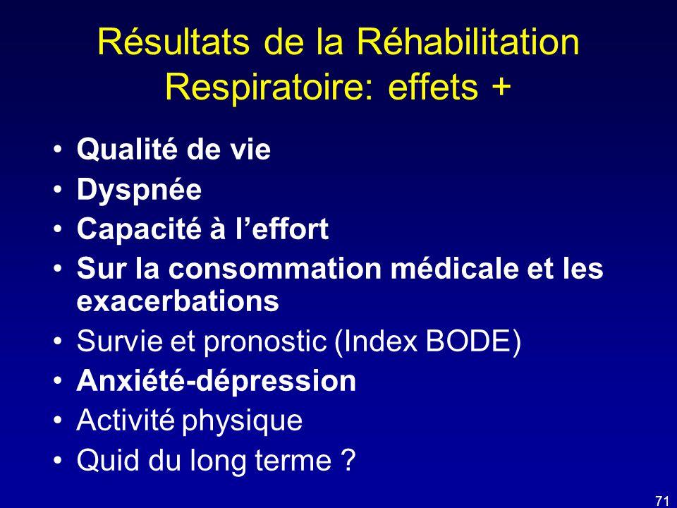 Résultats de la Réhabilitation Respiratoire: effets +