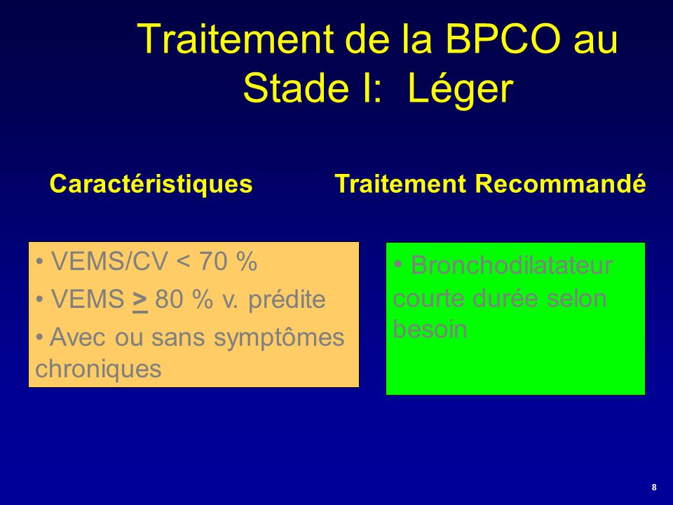 Traitement de la BPCO au Stade I: Léger