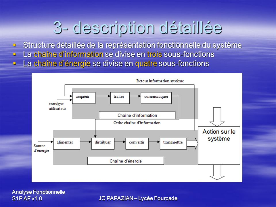 3- description détaillée