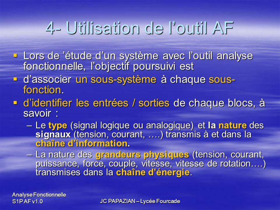 4- Utilisation de l'outil AF