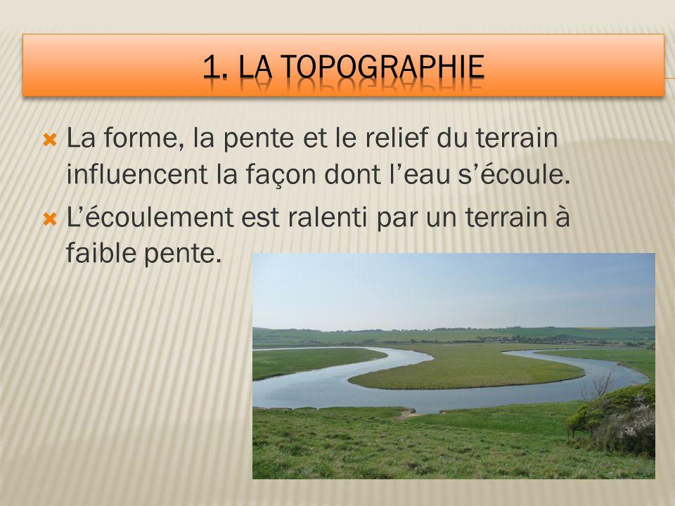 1. la topographie La forme, la pente et le relief du terrain influencent la façon dont l'eau s'écoule.