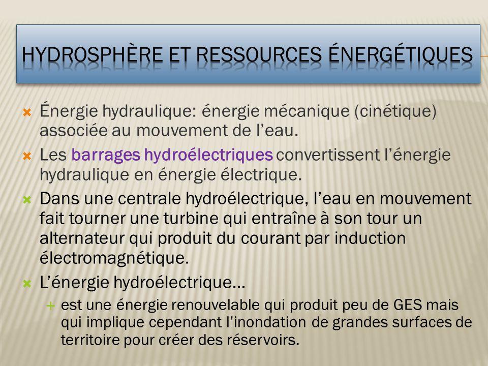 Hydrosphère et ressources énergétiques
