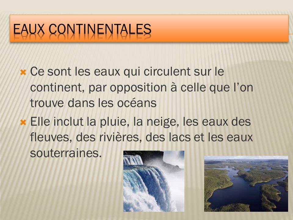 Eaux continentales Ce sont les eaux qui circulent sur le continent, par opposition à celle que l'on trouve dans les océans.
